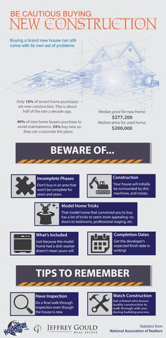 Great information on why you should be cautious when buying a new construction home. New-Construction Inforgraphic #infograph #buyinghomes