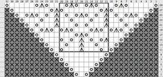 Adapting Stitch Patterns