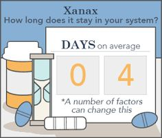 How Long Does Suboxone Stay In Your System Tags How Long Will 1mg