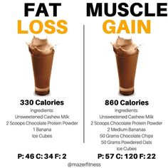 Best shake recipes for fat loss and gain. High calories values are needed for gaining muscles and low calories are responsible for weight loss in body. Weight Gain Meals, Healthy Weight Gain, Lose Weight, Weight Gain Drinks, Lose Fat, Healthy Smoothies, Healthy Drinks, Healthy Eating, Eating Vegan