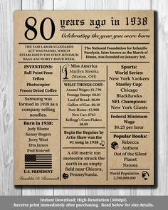 80th Birthday NEWSPAPER Poster 1938 Facts 16x20
