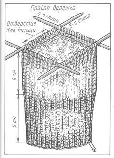 Вязание варежек спицами для начинающих (+ узоры)