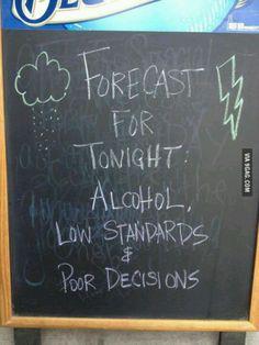 Forecast for tonight...