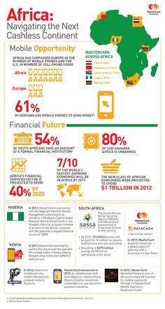 120 million MasterCard branded National Identity Smart Cards will be rolled out in Nigeria - enabling financial inclusion for millions of people who have not traditionally had access to financial services. Have you seen financial inclusion in action? Tell us below.