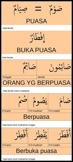 PELAJARAN BAHASA ARAB DASAR PDF DOWNLOAD