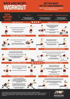 This is just a sample workout from my latest product. Get the complete workout program that includes printable workouts that you can download or view on your phone.   This is a 4 day split workout program that is suitable for beginners and advanced trainer.  The program also includes lots of free bonuses, such as meal plans and workout logs to track progress.  Check it out here http://www.justinkavanaghfitness.com/product/4-day-split-workout-program/