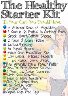 Healthy Starter Kit Grocery Guide // Undressed Skeleton #clean #healthy #resolutions