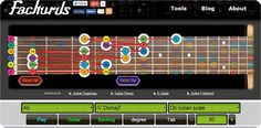 Fachords Online Guitar Scales Finder software will help you learning scales and arpeggios patterns: visualize patterns on the fretboard in different positions and shapes, listen to the sound, practice scales and arpeggios with metronome
