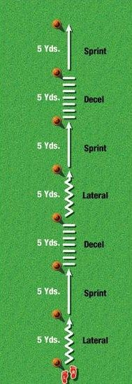 Speed Training #soccerdrills