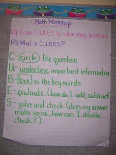 CUBES Math open response The Accidental Teacher, Mom, Runner: More Anchor charts . . .