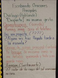 Spanish writing anchor chart