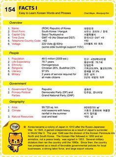 물음표 느낌표 ... 마침표™ 그리고 예향(睿響) Easy to Learn Korean Language 151 ~ 160