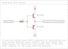 This push-pull line driver greatly improves the signal quality for long signal lines. If you are using ShiftPWM with long wires put this circuit in between your Arduino and signal lines.