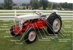 Labelled Diagram Of A Tractor Google Search 8n Ford Tractor