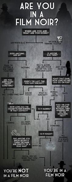 Film Noir Flow Chart