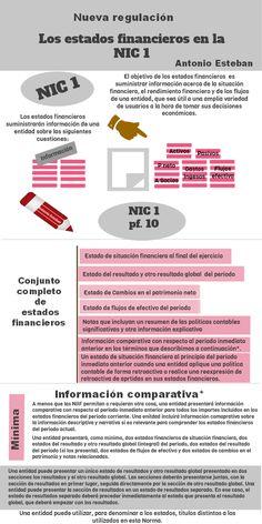 Estados Financieros en la NIC 1 (Infografía)