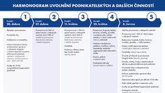 Přehledně: Kdy se co uvolní? Vláda představila plán až do 8. června - Novinky.cz Thing 1, Roman