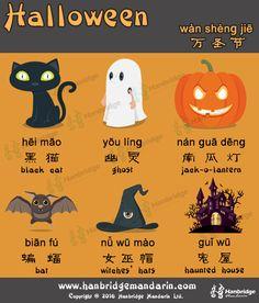 Chinese vocabulary list of halloween day. 我最害怕闯鬼屋,你呢? wǒ zuì hài pà chuǎnɡ ɡuǐ wū , nǐ ne ?
