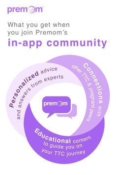With the Premom in-app Community, you can share your fertility story, foster connections with other pregnant and TTC peers, ask for advice from experts, support and empower other women, and gain valuable insights about your health and your fertility. Download the app today and start a conversation!
