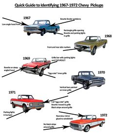 A Quick Guide to Identifying 1967-1972 Chevy Pickups