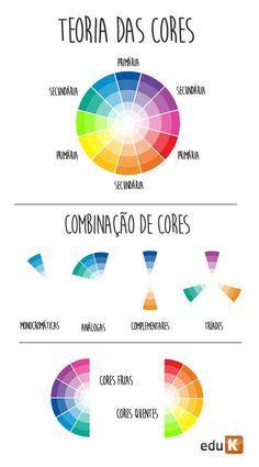 Design Basics: Color Schemes via Color Wheel Classe D'art, Web Design, Grafik Design, Color Pallets, Color Theory, Personal Stylist, Drawing Tips, Color Inspiration, Color Schemes