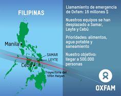 En una carrera contrarreloj para llegar hasta las comunidades devastadas, queremos recaudar 12 millones de euros para asistir a 500.000 personas afectadas. Estamos preparándonos para dar respuesta a uno de los peores desastres naturales que ha sufrido Filipinas en los últimos años. Tu acción es vital. Haz un donativo. www.oxfam.org/es/respuesta-haiyan