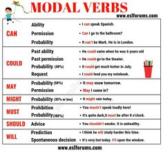 Modal Verbs in English: Usage & Examples - ESL Forums Teaching English Grammar, English Grammar Worksheets, English Speaking Skills, English Idioms, English Vocabulary Words, Grammar Lessons, Learn English Words, English Language Learning, English Writing