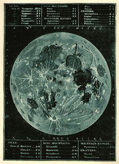 Full Moon Teal Vintage Poster Print Image to Frame