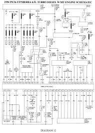 1994 jeep yj diagrama de cableado