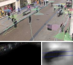 Coarse Gaze Estimation in Visual Surveillance  This project focusses on the problem of obtaining passive coarse gaze estimates in surveillance video. Coarse gaze estimates are estimates of where people are looking that are obtained using the pose of the head rather than eye positions. In surveillance video, heads tend to appear at less than 20 pixels wide. This page is divided into four sections: Head Tracking, Coarse Gaze Estimation, Applications and Datasets.