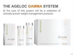 Ageloc Gamma TR90