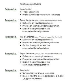 003 Blank Essay Outline Writing Writing, Essay Writing