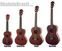 Ukulele Brasil: Tamanhos e Tipos de Ukuleles