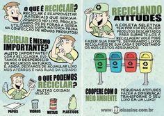 Cuide do nosso ambiente! Reduza: evite desperdícios. Reutilize: aproveite materiais para outros fins. Recicle: faça a coleta seletiva e separe os materiais recicláveis.
