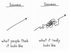 What constitutes a success? Everyone has their own idea of success. Many ascribe success to happiness. Happiness is borne out of a whole host of factors: family, money, career, health and other. What does success look like to you? Great Quotes, Quotes To Live By, Me Quotes, Inspirational Quotes, Quotable Quotes, Daily Quotes, Motivational Quotes, Motivational Speakers, Fantastic Quotes