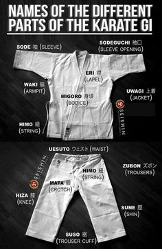 names of different parts of the karate gi