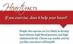 Cardiac exercise