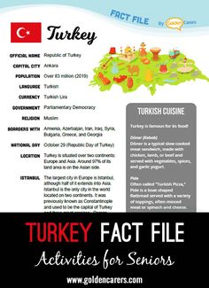 Turkey Fact File