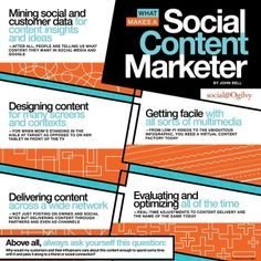 What Makes a Social Content Marketer #Infographic