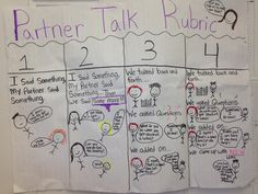 Partner talk rubric #magicalmoment T said S's weren't afraid of being a 2 b/c it meant they had work to do #TCRWP