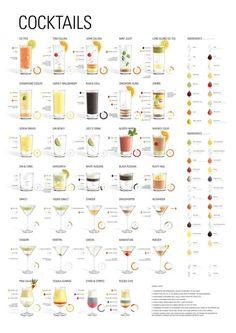 Cocktails Definite Guide!