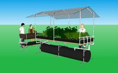 Sustainable+Agriculture+Cycle | Algosolar LLC launches Bioponica ™, A sustainable farming system for ...