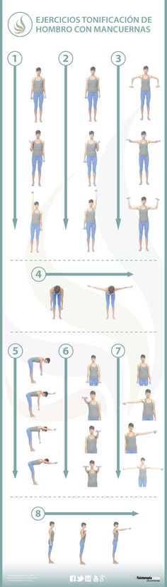 8 ejercicios para tonificar tus hombros con mancuernas Resistance Workout, Dumbbell Workout, Gym Workout For Beginners, Fitness Inspiration Body, Workout Pictures, Pilates Video, Training Motivation, Fitness Design, Lower Abs