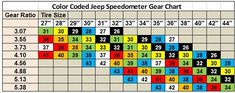 Jeep Speedometer Gears for NP231 Transfer Case. Wrangler TJ, YJ, Cherokee XJ, Grand Cherokee ZJ Years 1991-2006.