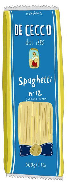 packaging addicted: Spaghetti 2