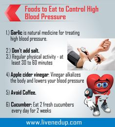 Your diet--what you eat or don't eat--certainly affects your blood pressure level. Those who are suffering from hypertension are constantly advised to munc