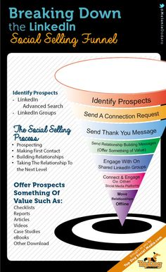 What Are 7 Steps On How To Use #LinkedIn For Social Selling In The Sales Funnel? #chart
