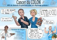 Dessin réalisé l'an dernier pour la Polyclinique du Parc Rambot dans le cadre de la campagne de dépistage du cancer du colon: mars bleu.    Cette campagne à pour but de sensibiliser à l'importance du cancer colorectal qui peut avoir de graves conséquences s'il n'est pas dépisté à temps.     Dans... Comics, Colon, Memes, Cancer, Nurse Humor, Two Year Olds, Meme, Cartoons, Comic