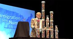 Roy Beck Of NumbersUSA - Gumballs Illustrate We Can't Immigrate The World Out Of Poverty, Only Ourselves Into It