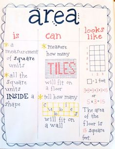 area is/can/looks like anchor chart  I like the way this is worded and organized!
